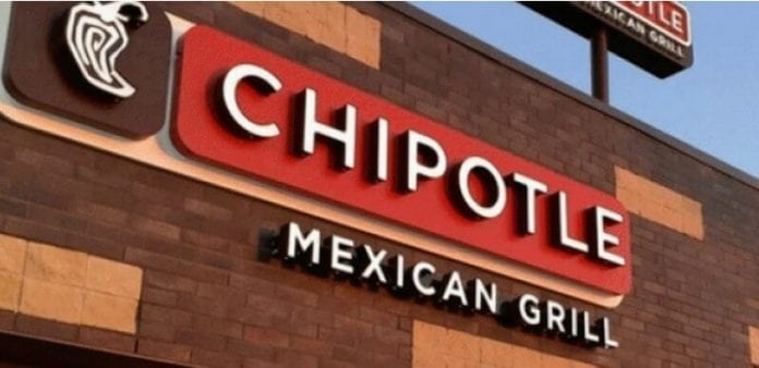 Cmg stock price news chipotle mexican grill inc autos post - Chipotle mexican grill ticker symbol ...