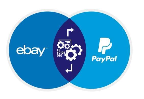 eBay,PayPal