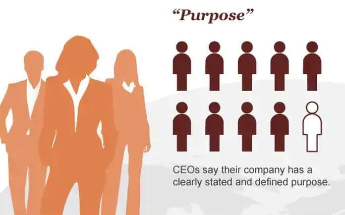 CEO is the pulse of the company 696x434