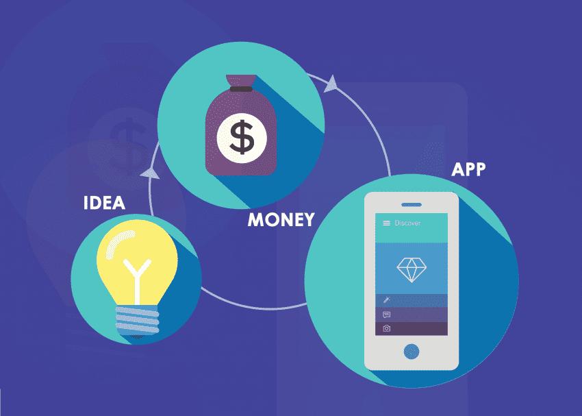 Mobile App Development Cost 850x607