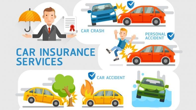 auto insurance companies 790x444