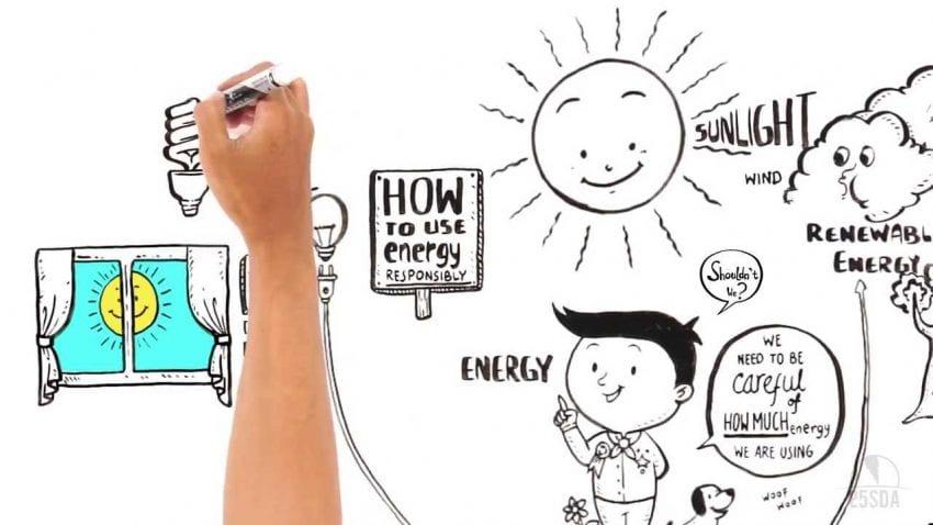 save energy 1 850x478