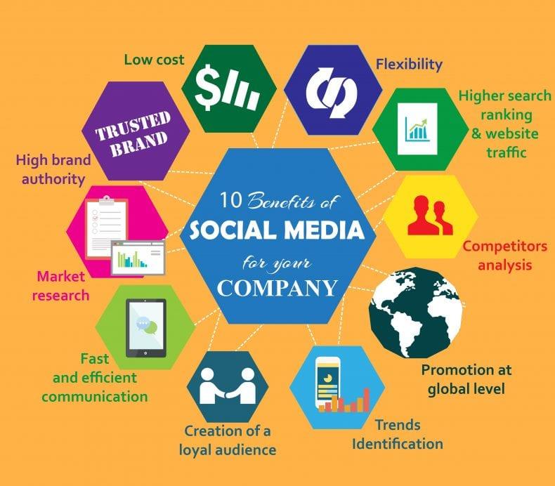 social media benefits 790x692