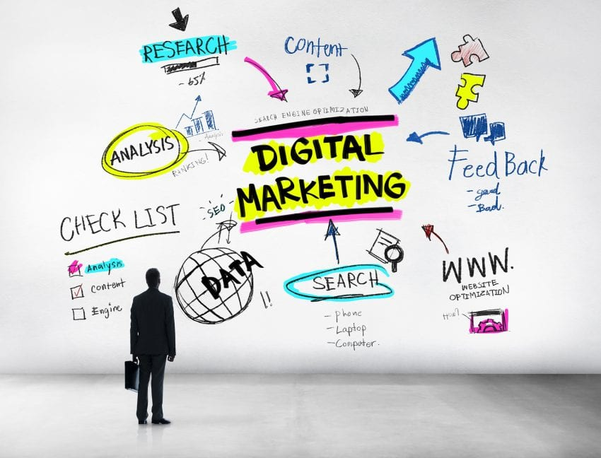 Digital Marketing 850x648