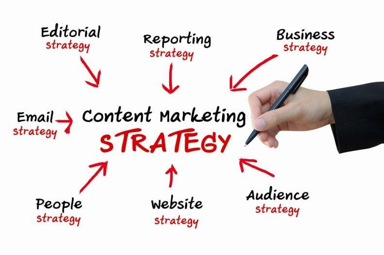 marketing strategy 790x525