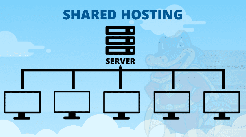 Shared Hosting Server 850x472