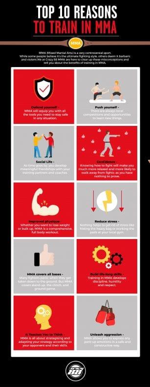 MMA Infographic 307x790