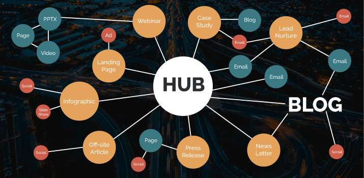 Build Your Own Hub