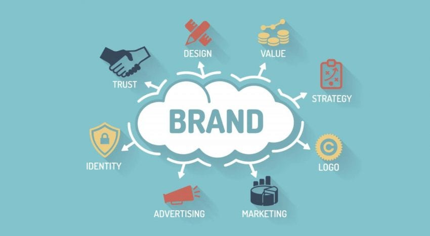 Building a Strong Visual Brand Identity 850x467