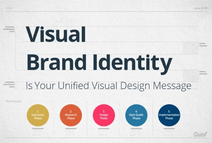 What is brand visual identity and why is it so important